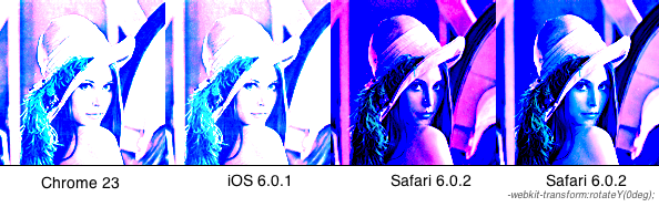 CSS3 Filter Rendering Differences